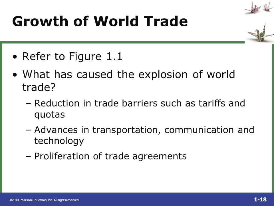 Growth of World Trade Refer to Figure 1.1