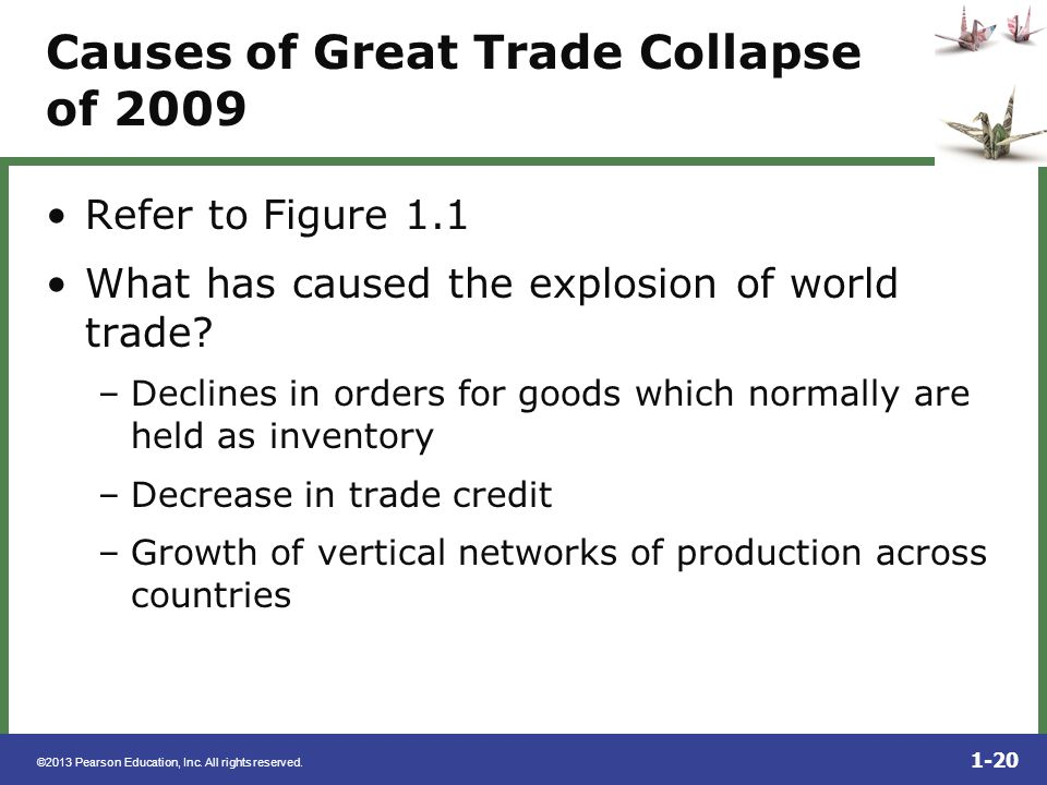 Causes of Great Trade Collapse of 2009