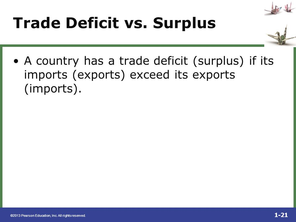 Trade Deficit vs. Surplus