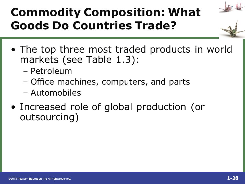 Commodity Composition: What Goods Do Countries Trade