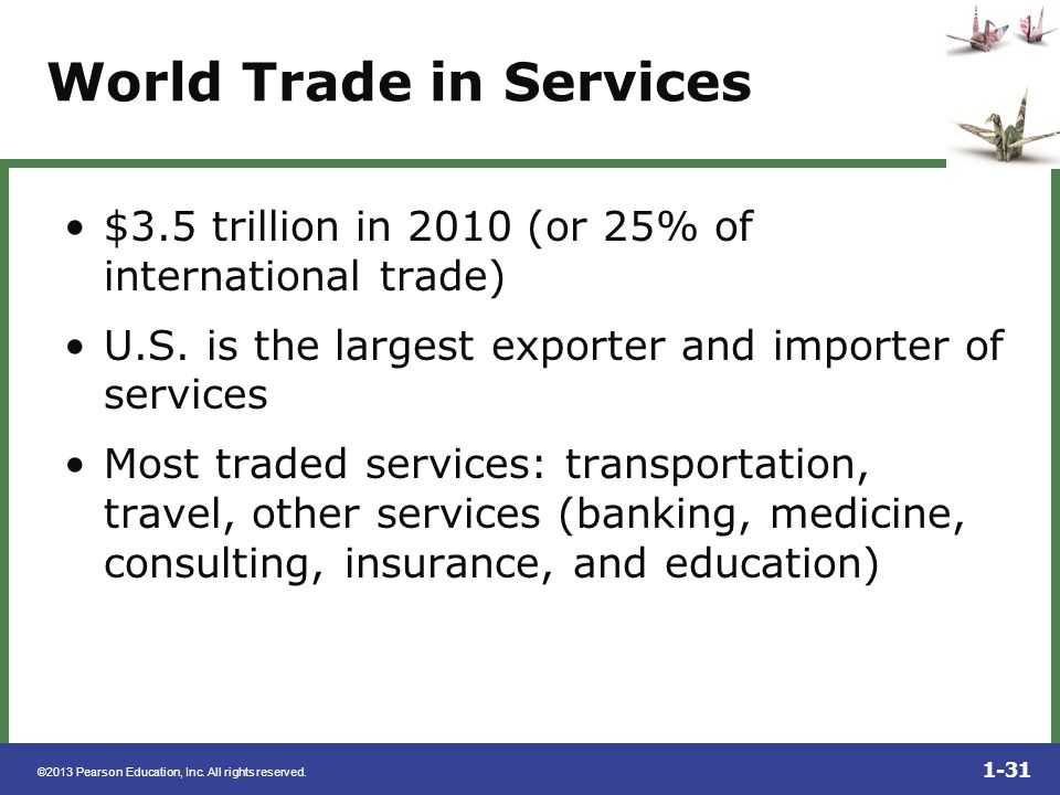 World Trade in Services