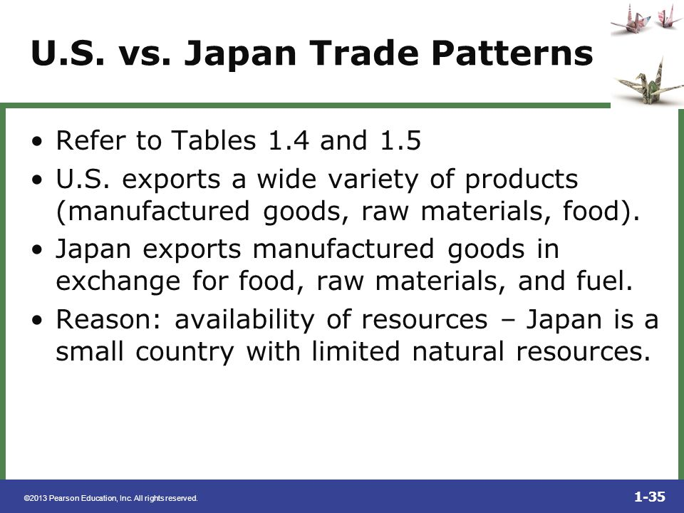 U.S. vs. Japan Trade Patterns