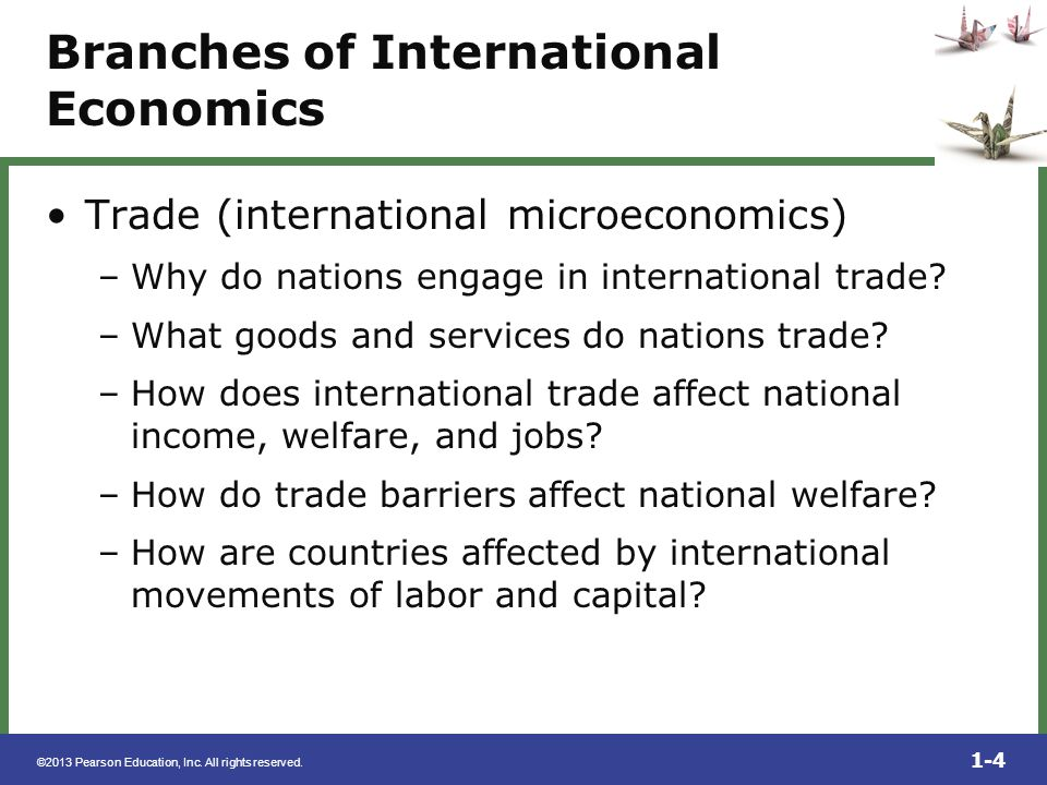 Branches of International Economics