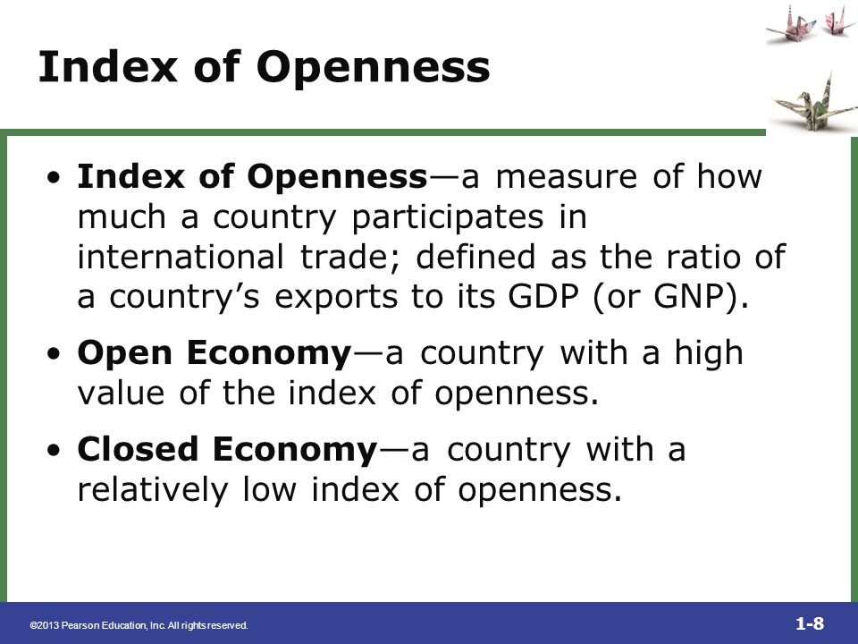 Index of Openness