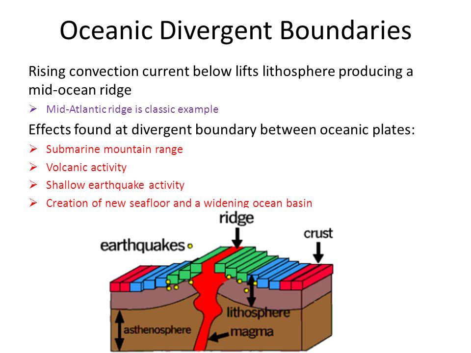 Divergent Boundary Diagram Exam Application Wiring Diagram