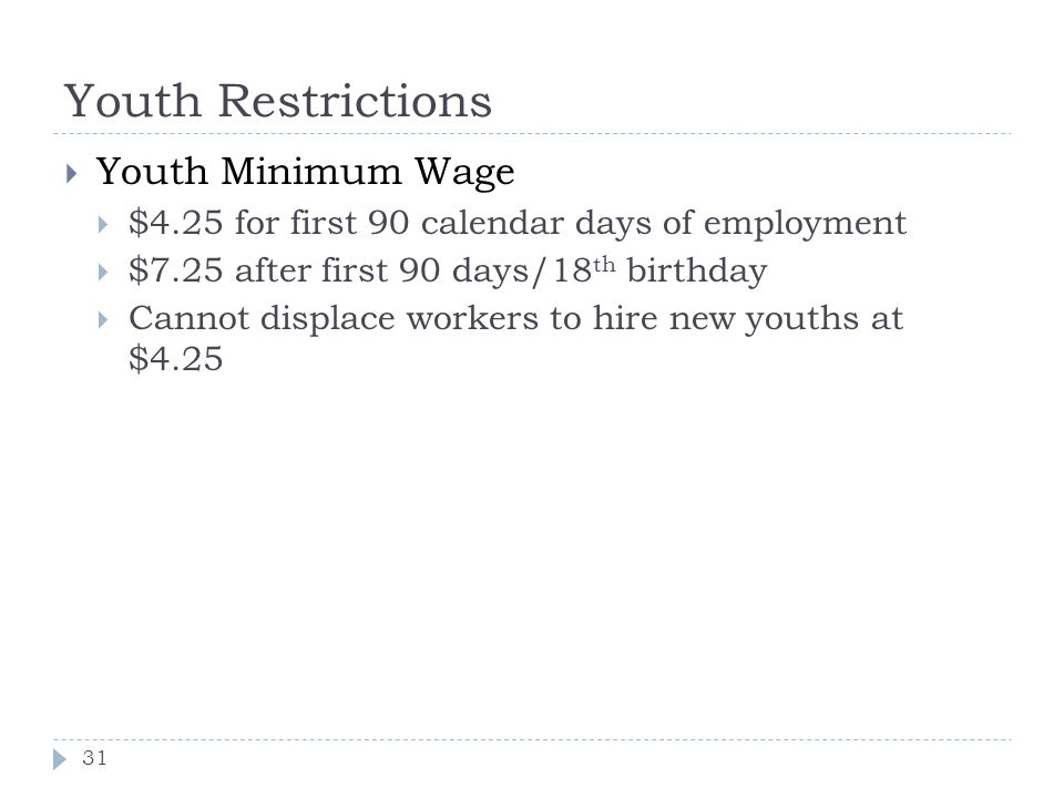 Youth Restrictions Youth Minimum Wage
