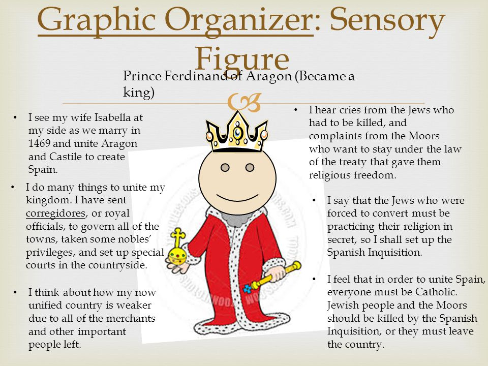 Graphic Organizer: Sensory Figure