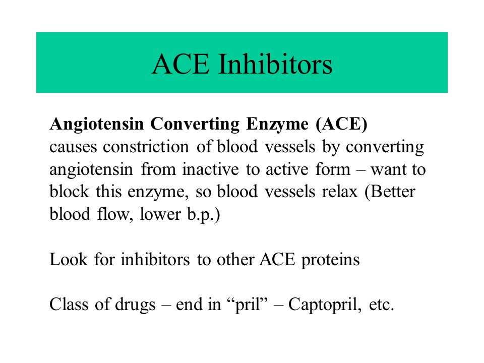 ACE Inhibitors Angiotensin Converting Enzyme (ACE)