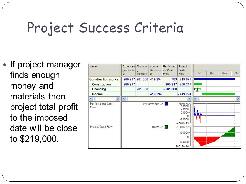 soft and hard criteria for project success Mastering soft skills for workplace success 115 a note to facilitators: professionalism is not an easy skill to develop, since it is the make-up of.