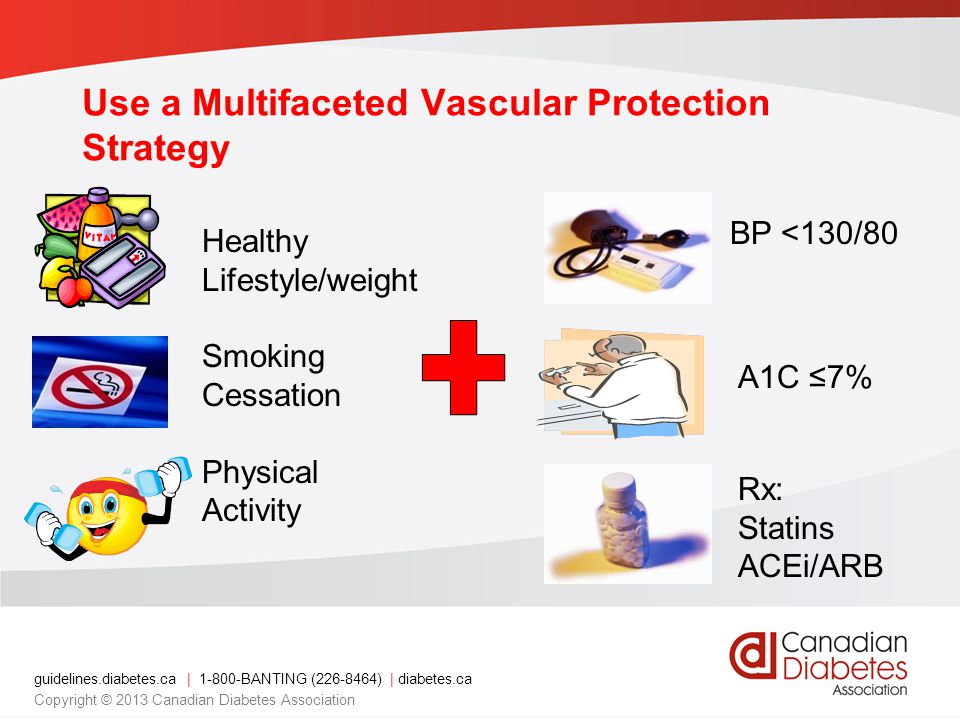 Use a Multifaceted Vascular Protection Strategy