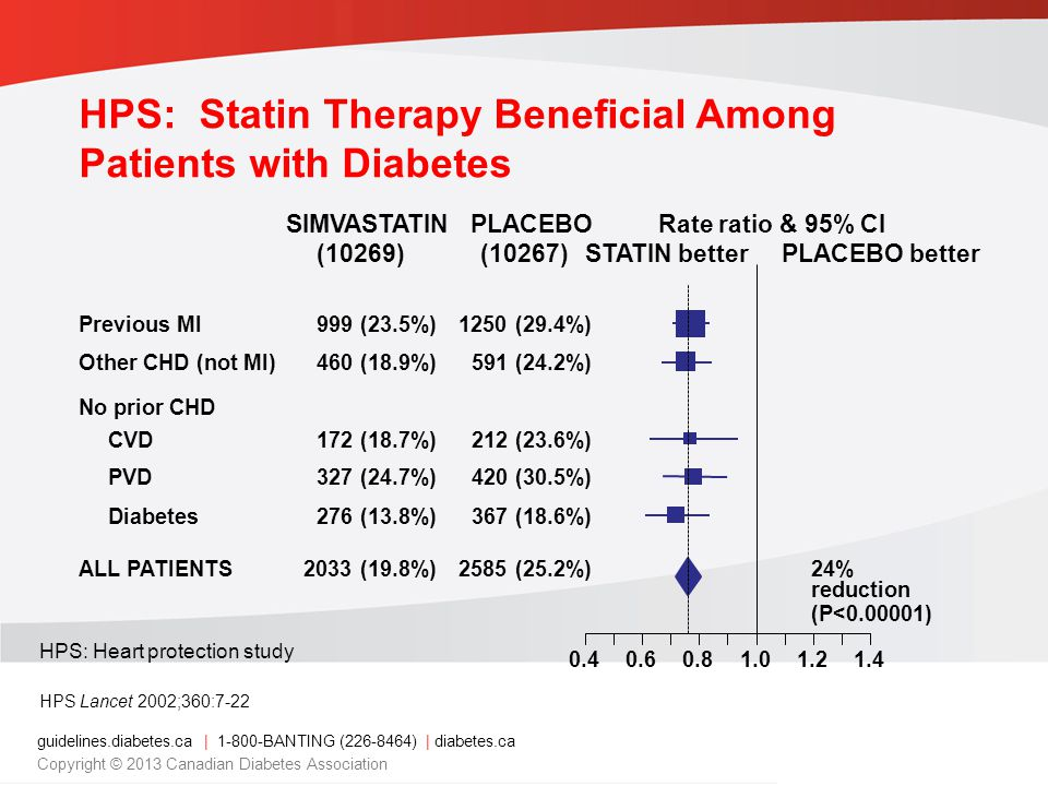 HPS: Statin Therapy Beneficial Among Patients with Diabetes