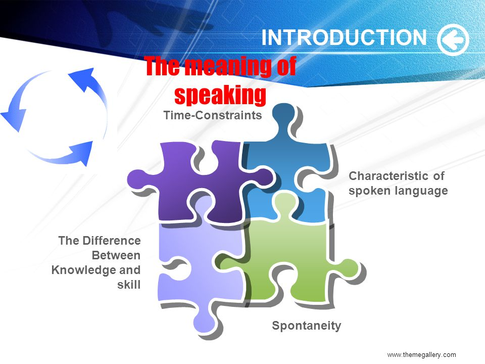The meaning of speaking
