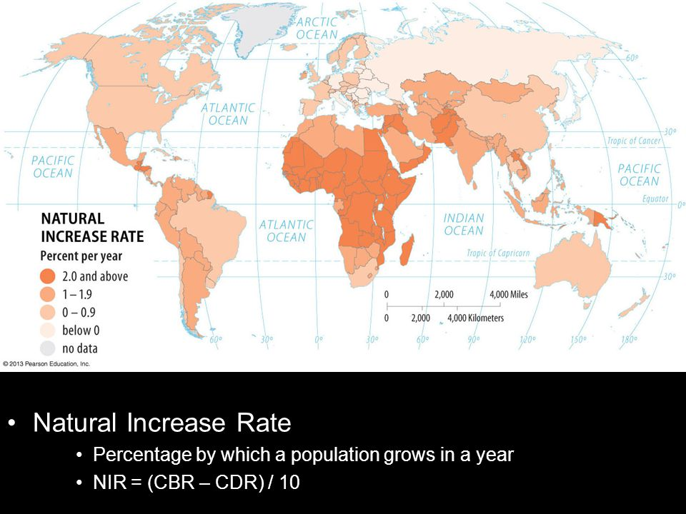 Natural Increase Rate Percentage by which a population grows in a year