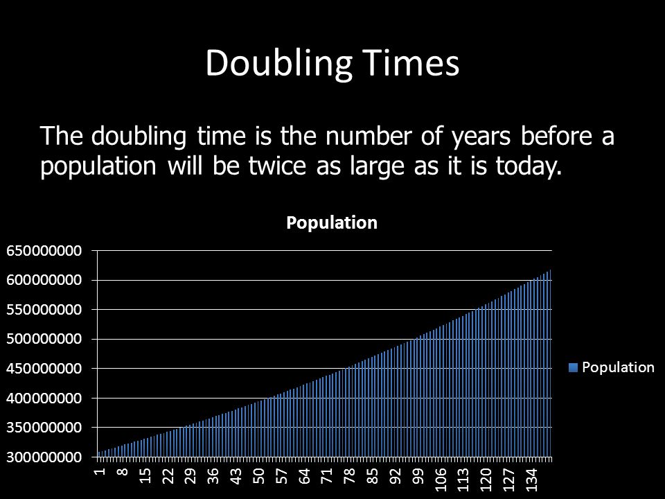 Doubling Times The doubling time is the number of years before a population will be twice as large as it is today.