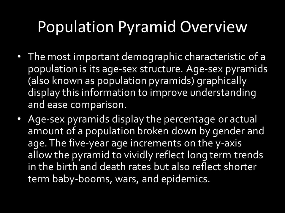 Population Pyramid Overview