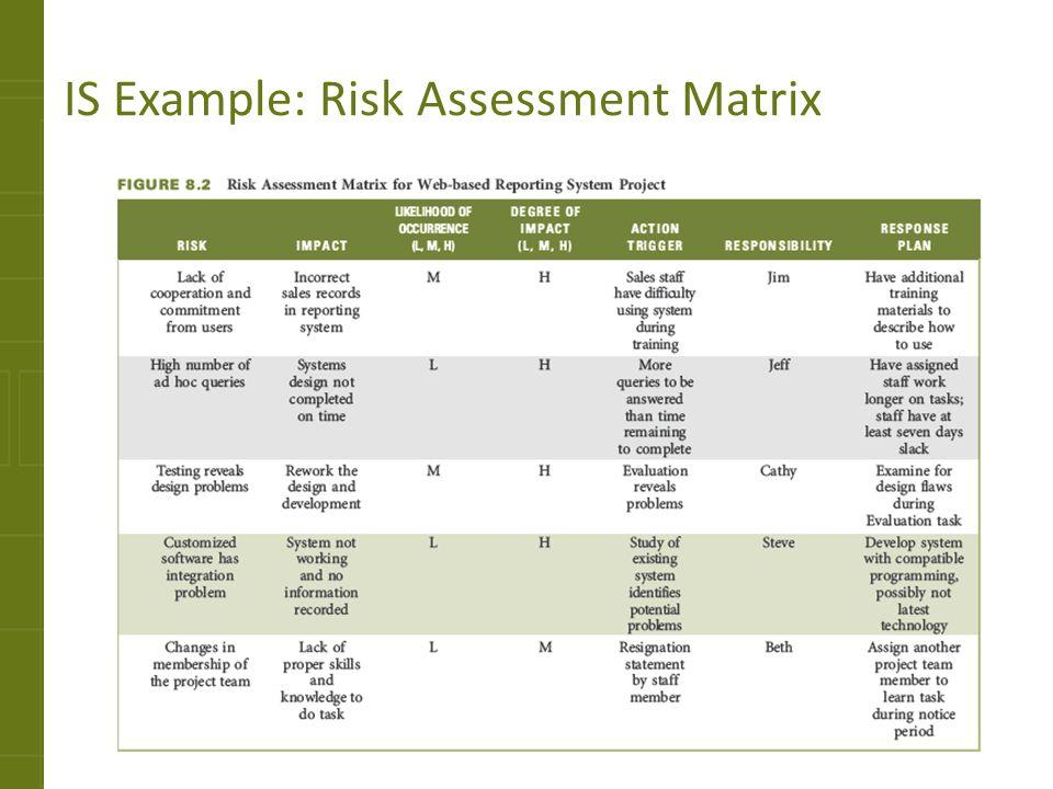 8 Managing Risk Teaching Strategies Ppt Video Online Download