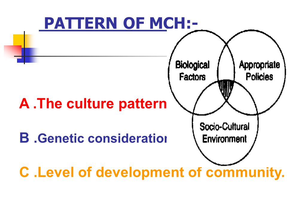 PATTERN OF MCH:- A .The culture pattern. B .Genetic consideration.