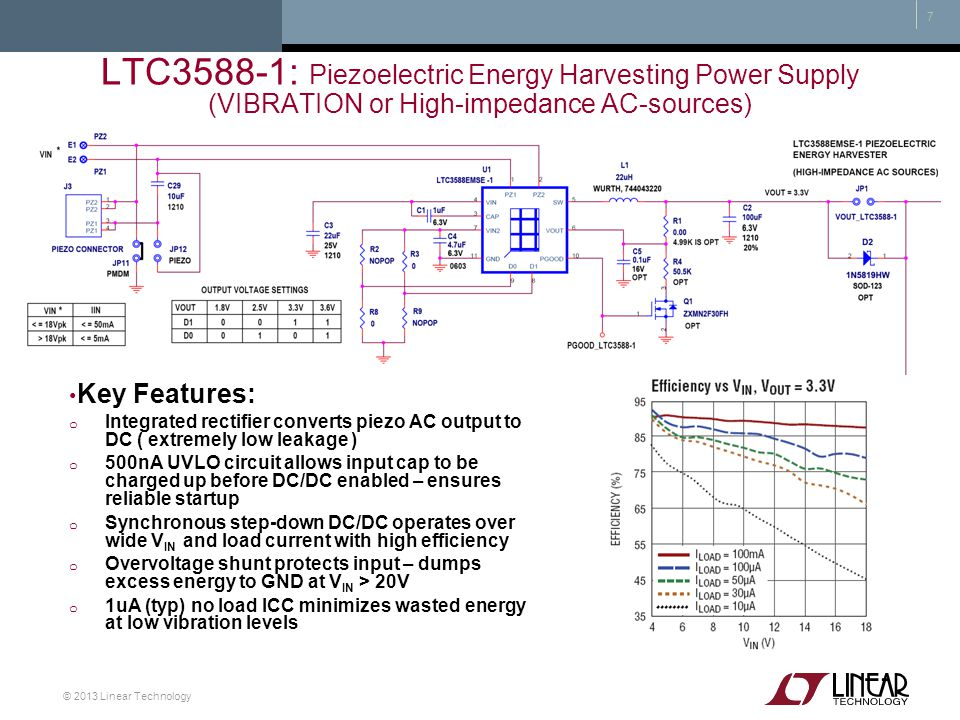 LTC3588-1: Piezoelectric Energy Harvesting Power Supply (VIBRATION or High-impedance AC-sources)
