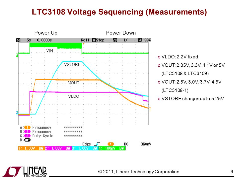 LTC3108 Voltage Sequencing (Measurements)
