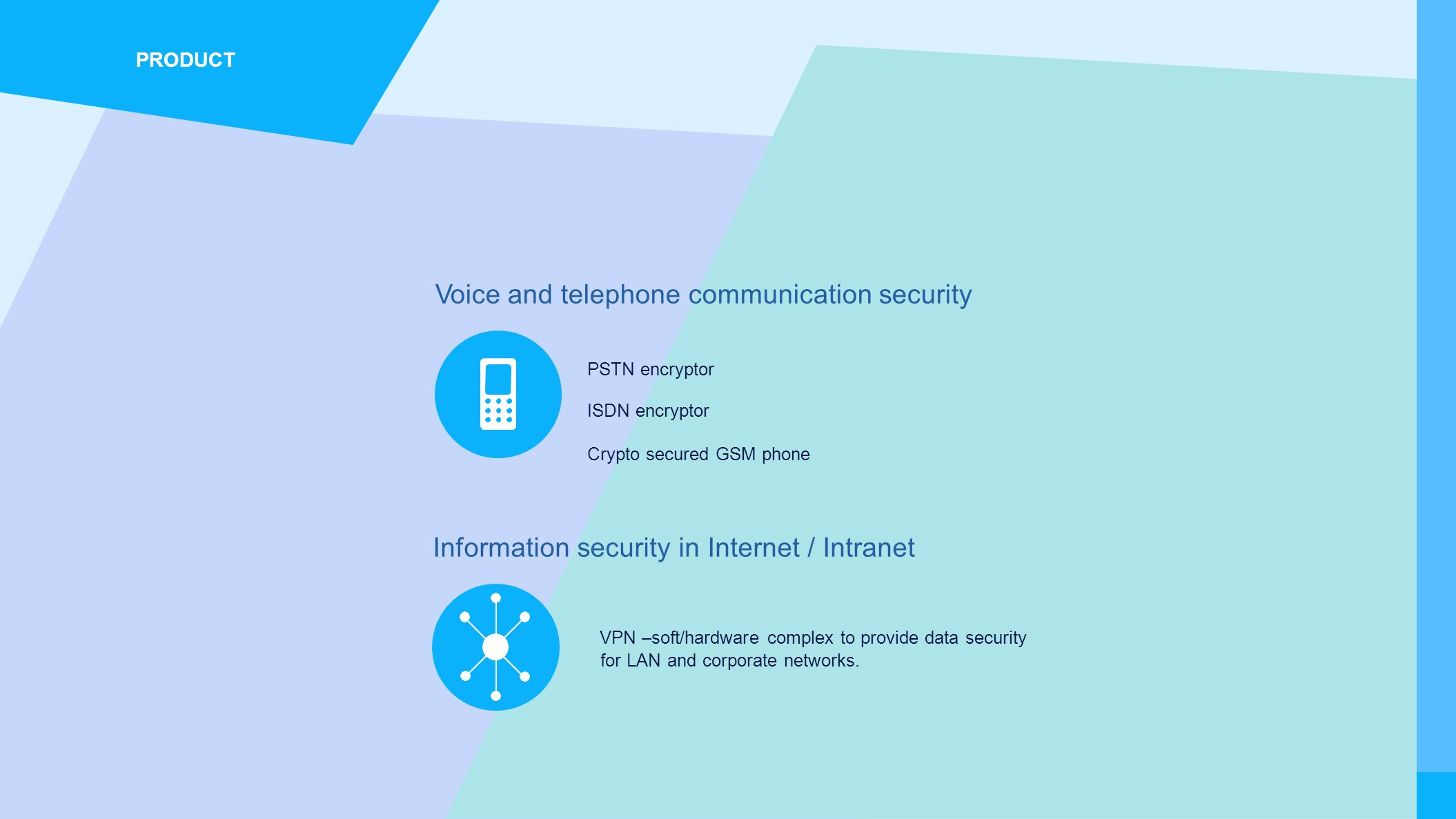 Voice and telephone communication security