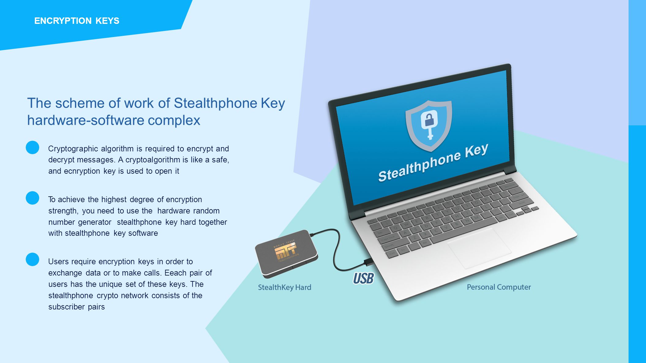 The scheme of work of Stealthphone Key hardware-software complex