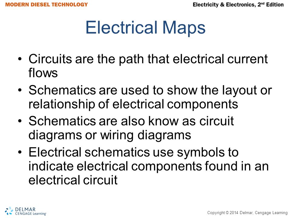 Fundamentals Of Electricity Ppt Video Online Download