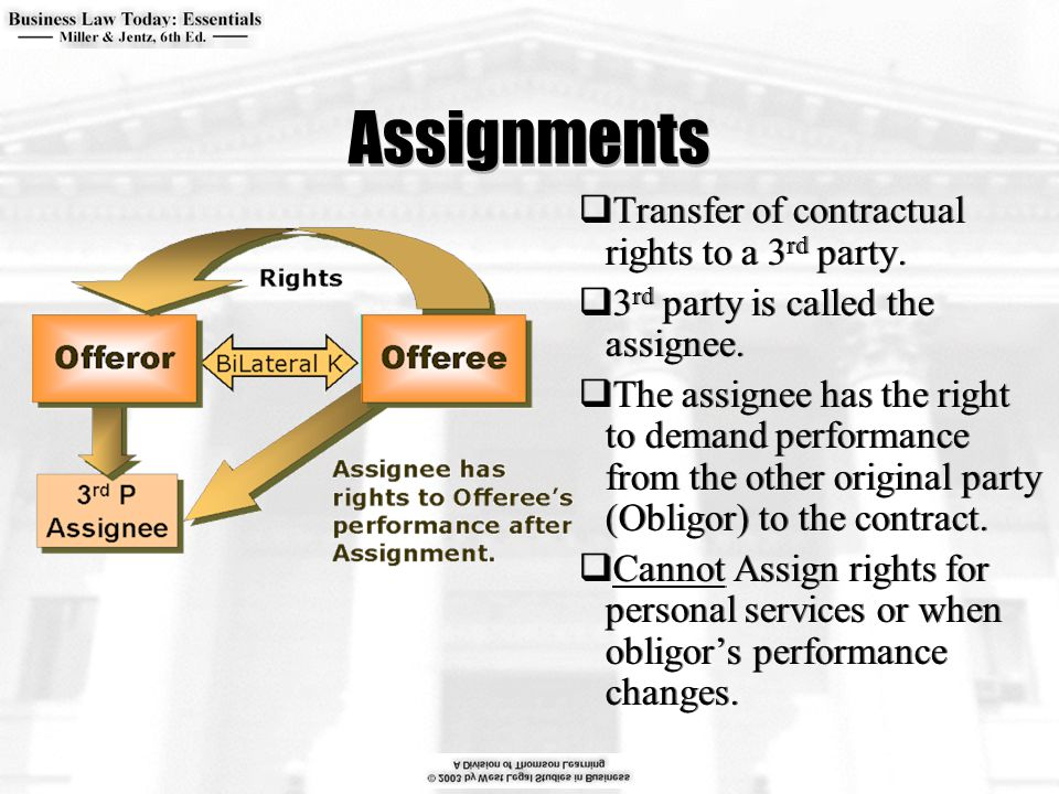 contract assignments