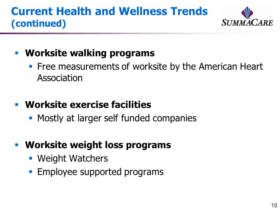 Current Health and Wellness Trends (continued)