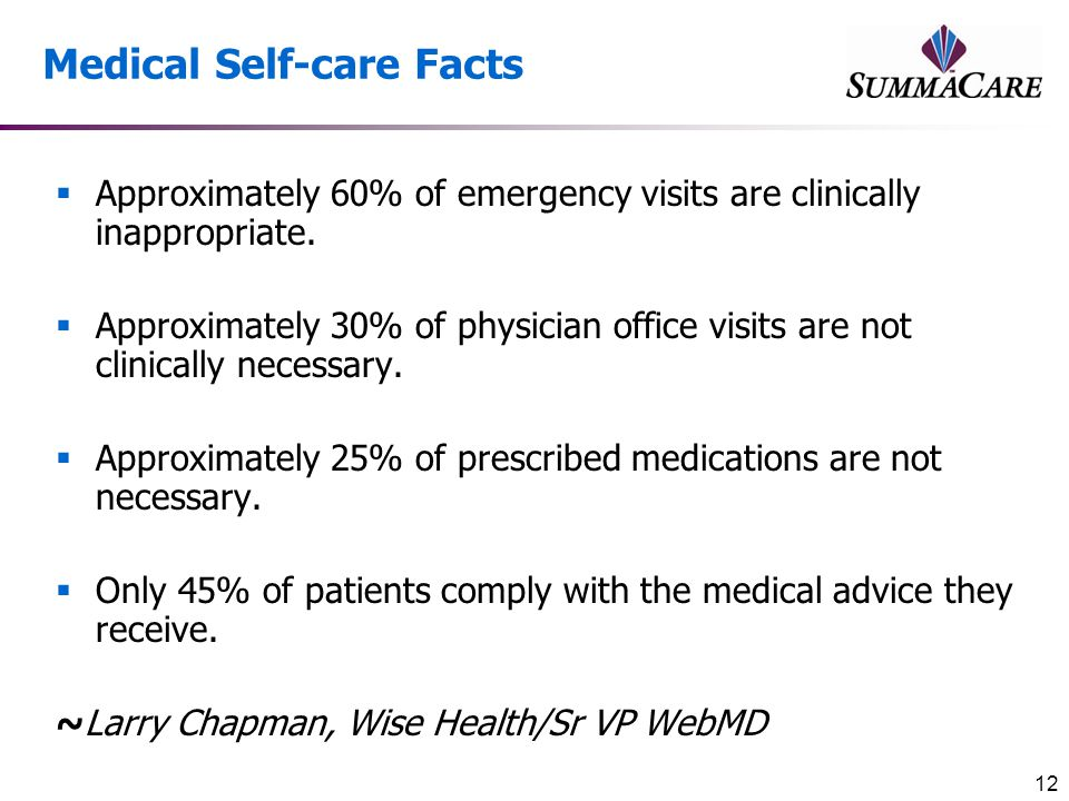 Medical Self-care Facts