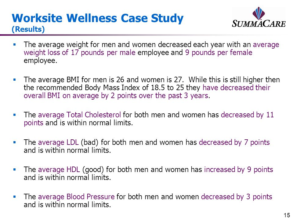 Worksite Wellness Case Study (Results)