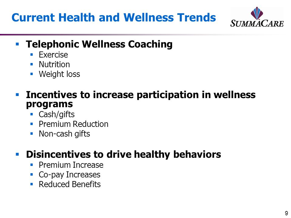 Current Health and Wellness Trends