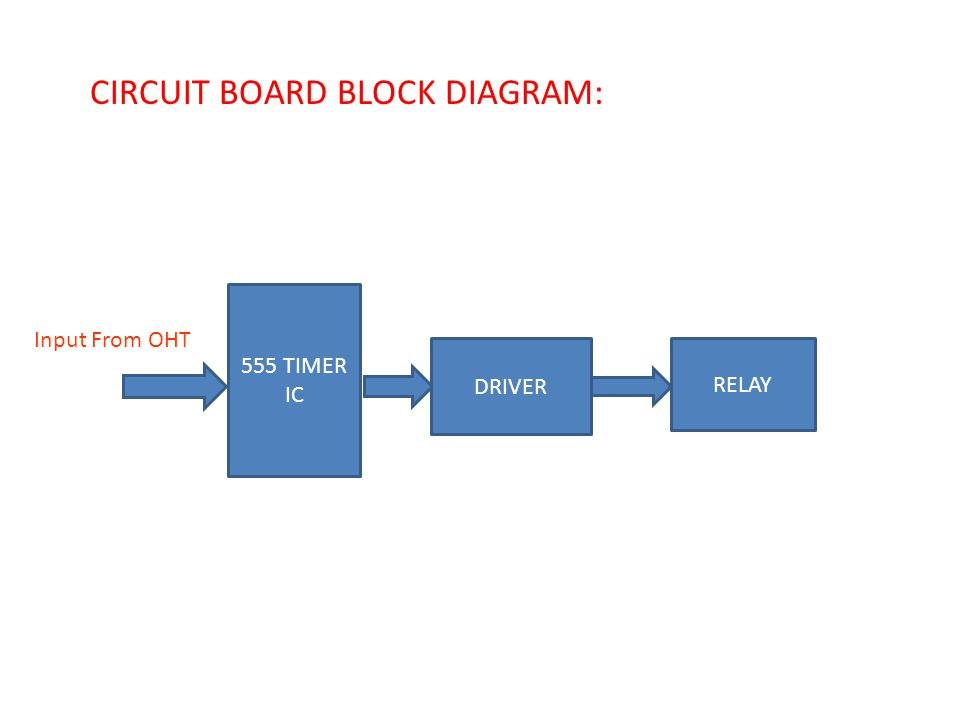 555 water level controller circuit