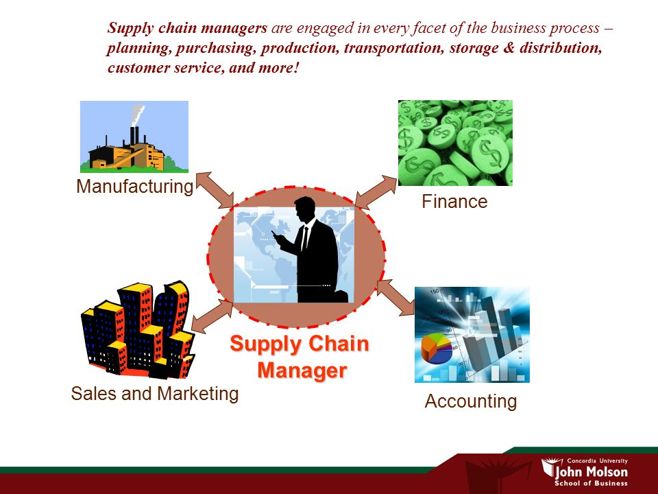 Department of Supply Chain and Business Technology Management - ppt