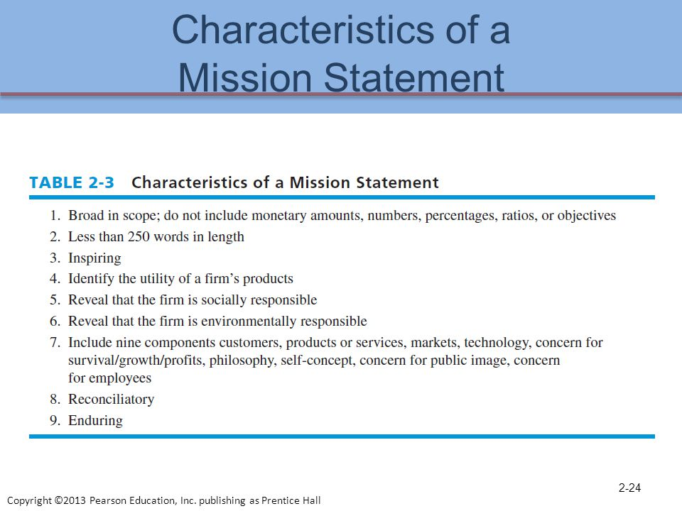 Mission Statement Components 24 Characteristics