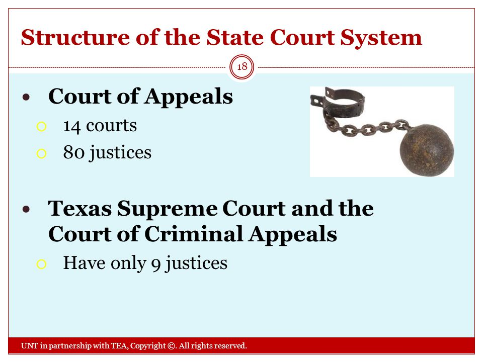 Structure of the State Court System