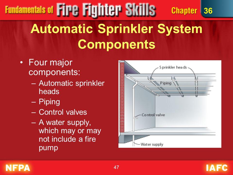 Fire fighting sprinkler system ppt