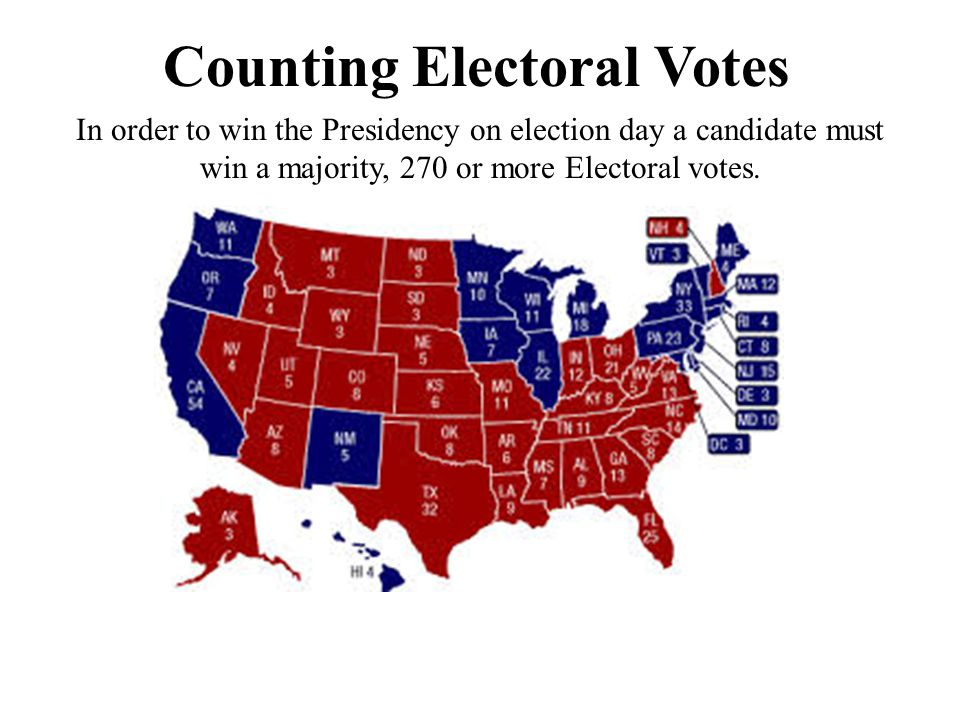 Counting Electoral Votes