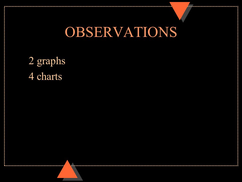 OBSERVATIONS 2 graphs 4 charts