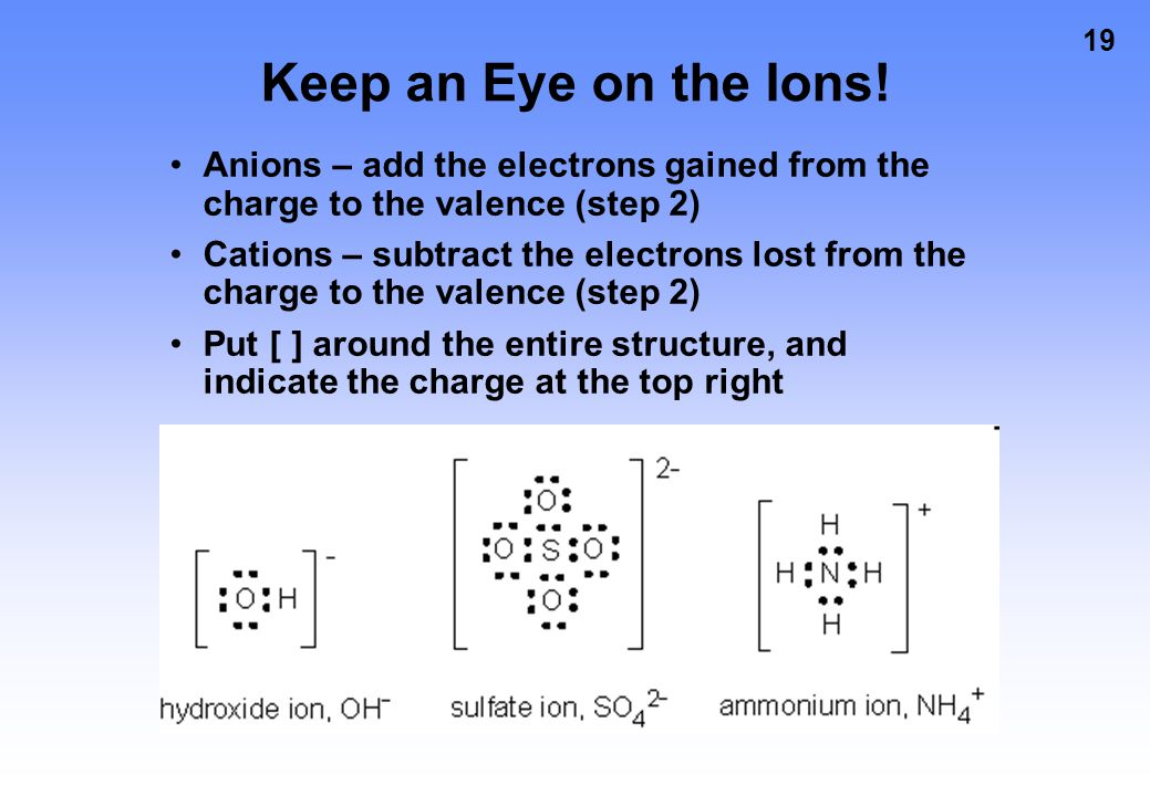 Keep an Eye on the Ions! Anions – add the electrons gained from the charge to the valence (step 2)