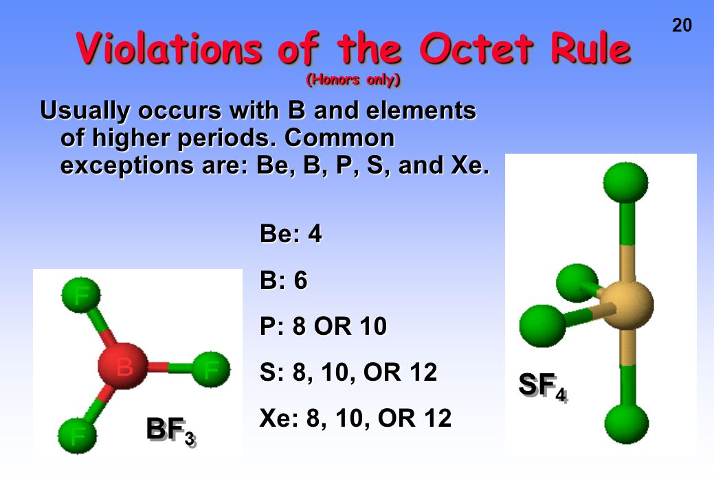 Violations of the Octet Rule (Honors only)