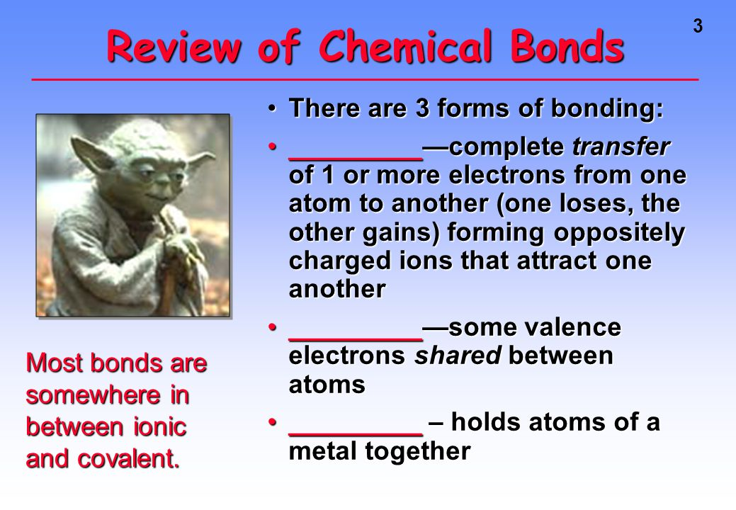 Review of Chemical Bonds