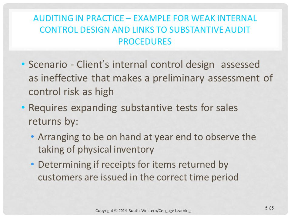 Solved: listed below are five procedures followed by gilmo.