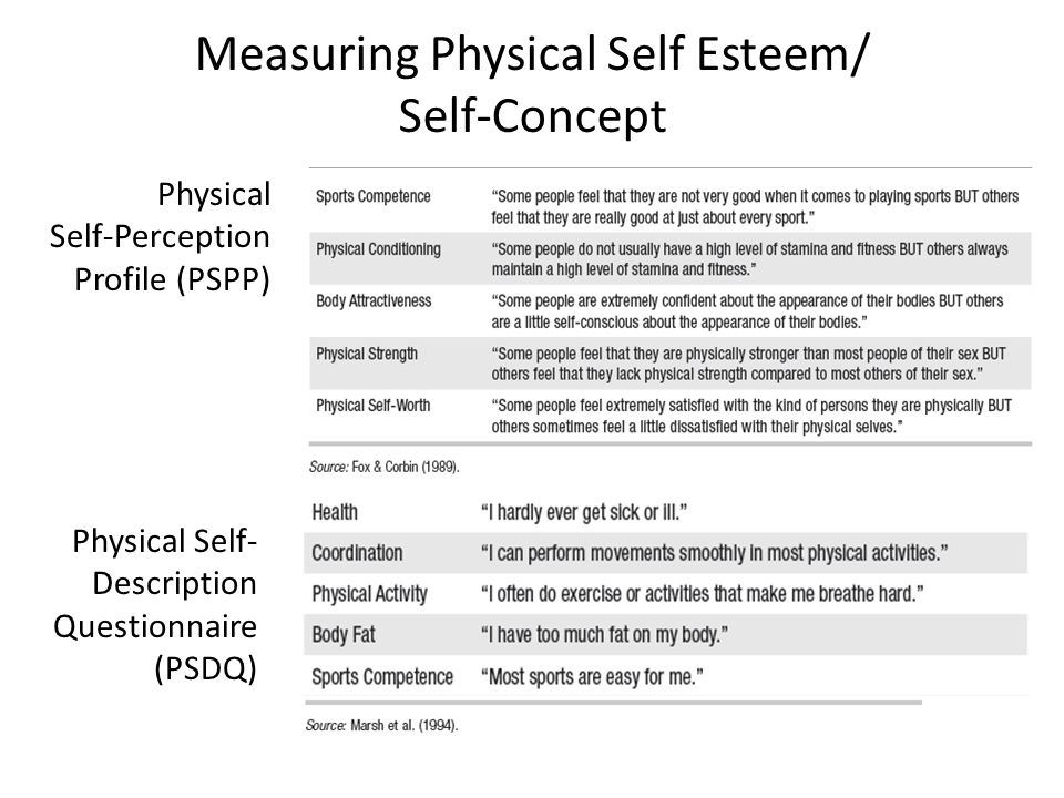 research papers dating and self esteem Self-concept is a self-description based on how you perceive yourself, with that said the very essence of your emotion is derived from self-concept and as a result from that, self-esteem which is a self-evaluation that is rooted in your self-concept.