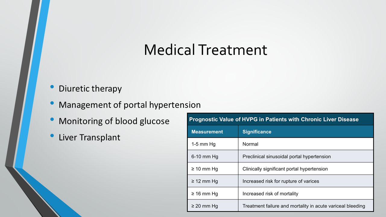 Medical Treatment Diuretic therapy Management of portal hypertension