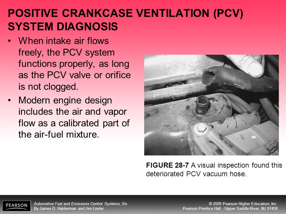 POSITIVE CRANKCASE VENTILATION (PCV) SYSTEM DIAGNOSIS