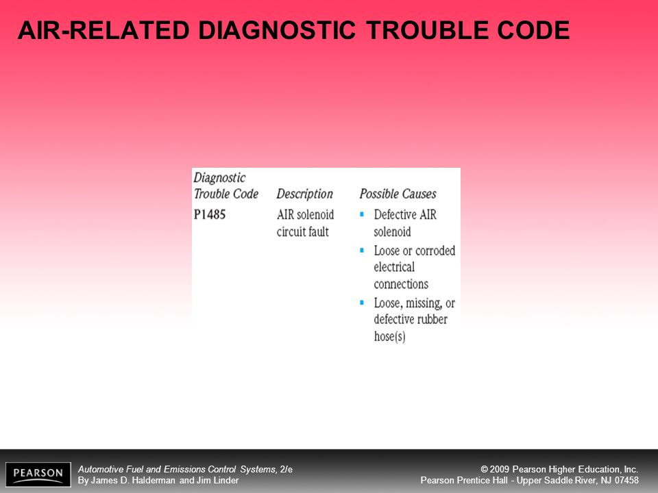 AIR-RELATED DIAGNOSTIC TROUBLE CODE