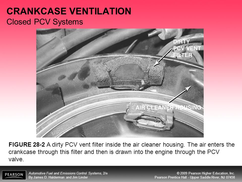 CRANKCASE VENTILATION Closed PCV Systems