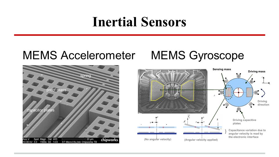 Micro Electro Mechanical Systems Mems Ppt Video Online