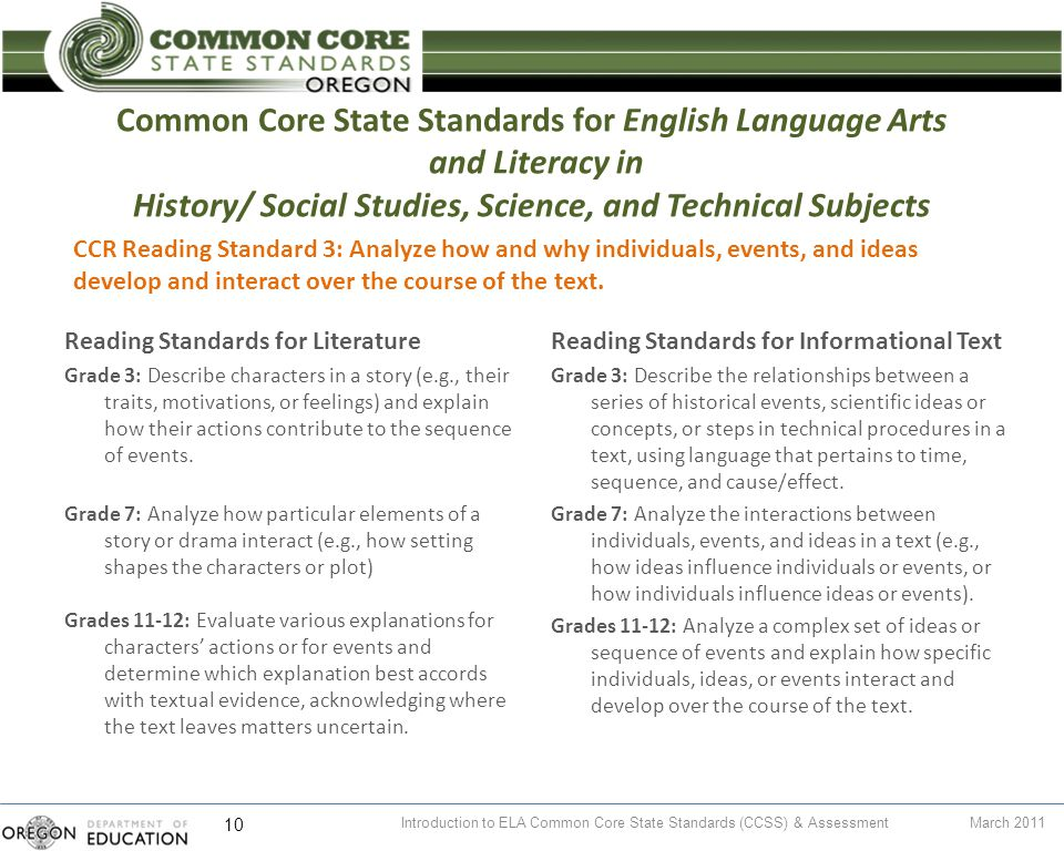Common Core State Standards For English Language Arts And