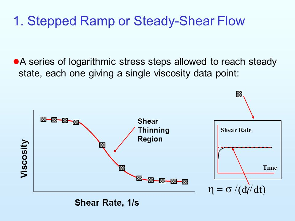 1. Stepped Ramp or Steady-Shear Flow